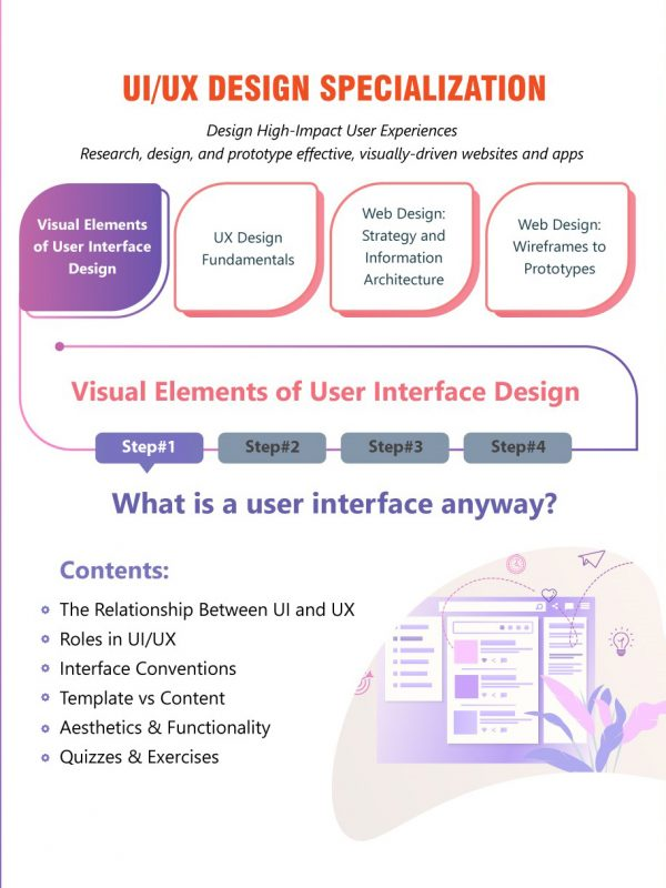 What is a user interface anyway