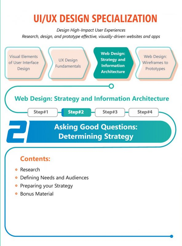 Asking Good Questions: Determining Strategy