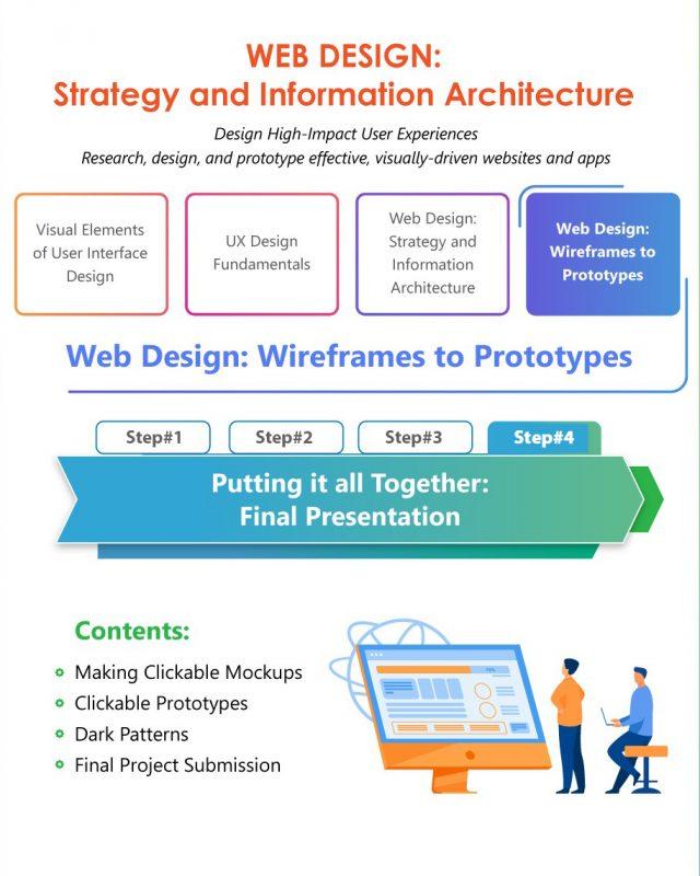 Putting it all Together: Final Presentation