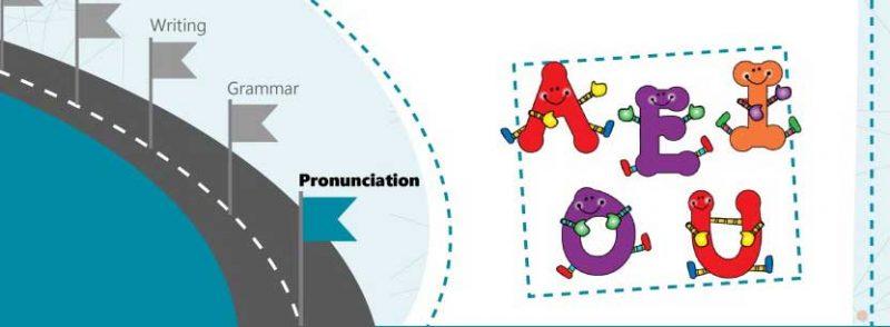 Pronounce Vowel Sounds Correctly