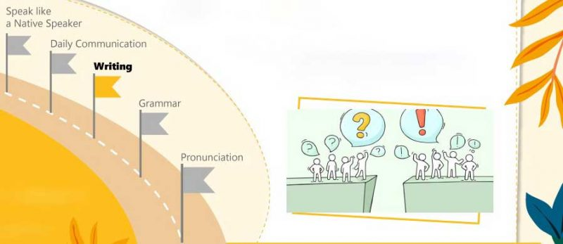 English Punctuation Guide