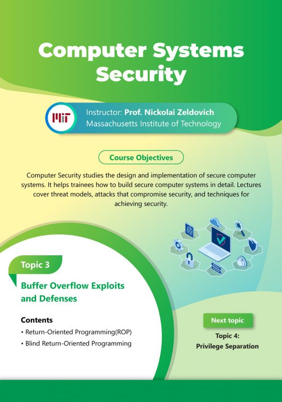 Buffer Overflow Exploits and Defenses