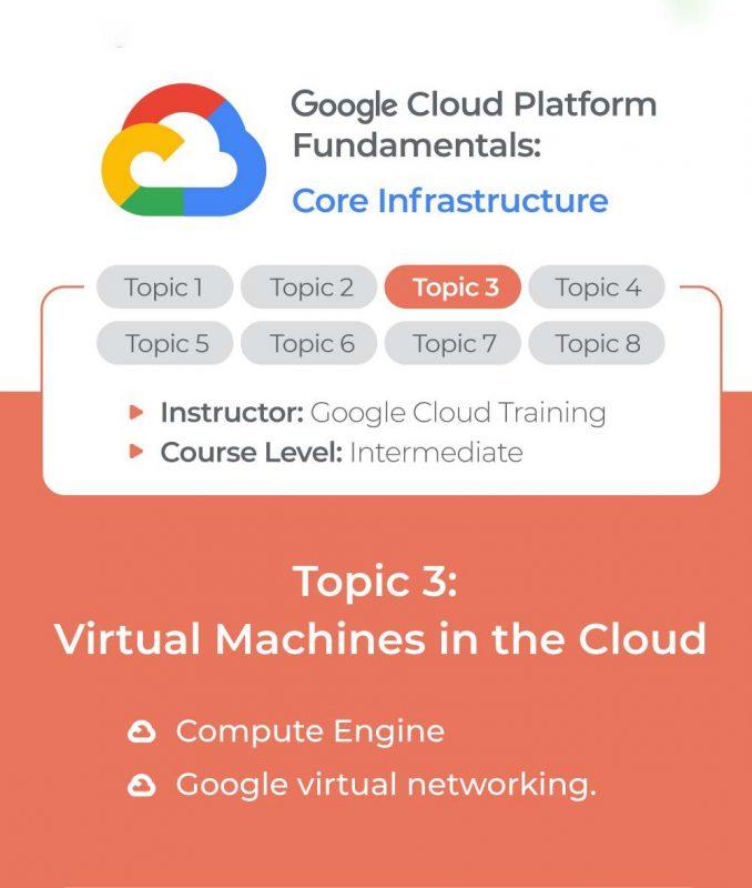 17- Google Cloud Platform Fundamentals