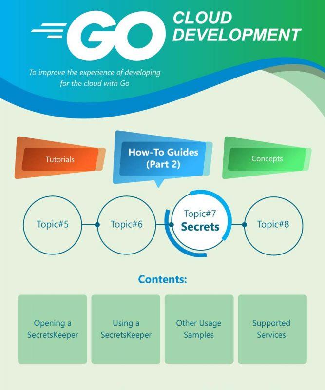 18- Go Cloud Development 11
