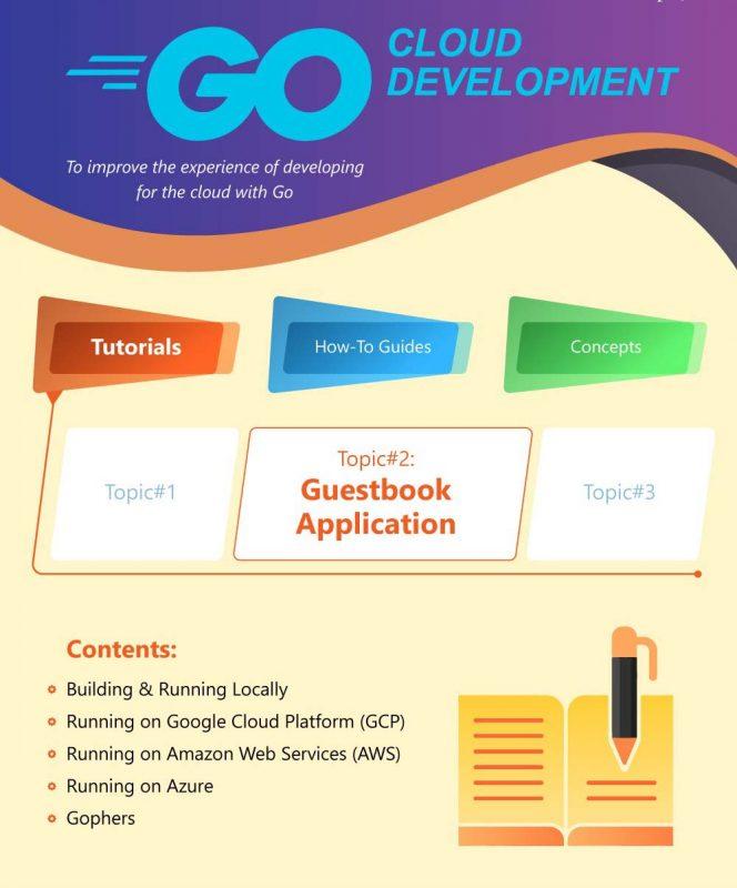18- Go Cloud Development 2