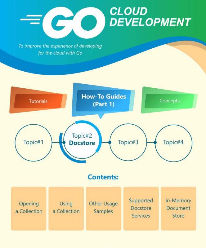 18- Go Cloud Development 5