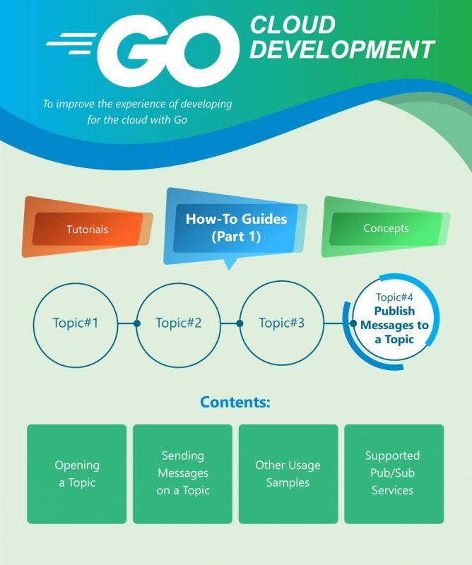 18- Go Cloud Development 7