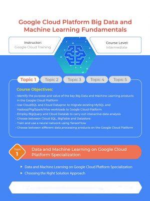 Big Data and Machine Learning Fundamentals