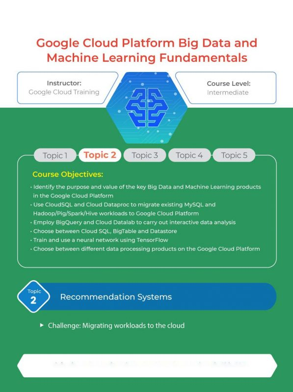 19- Big Data and Machine Learning Fundamentals 2
