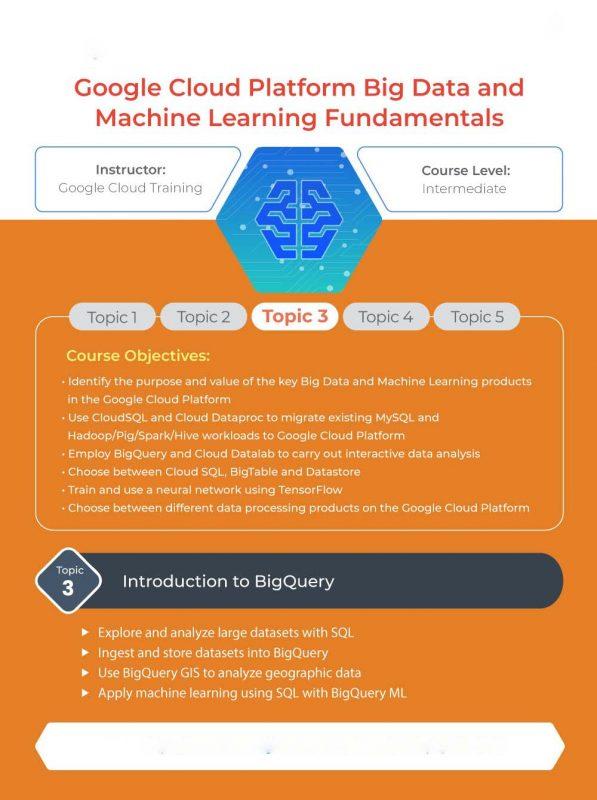 19- Big Data and Machine Learning Fundamentals 3