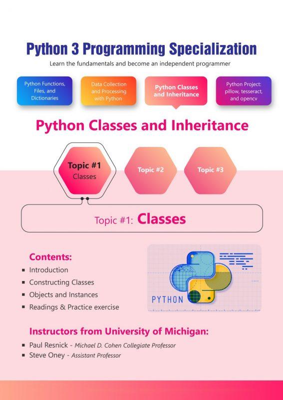 3- Python 3