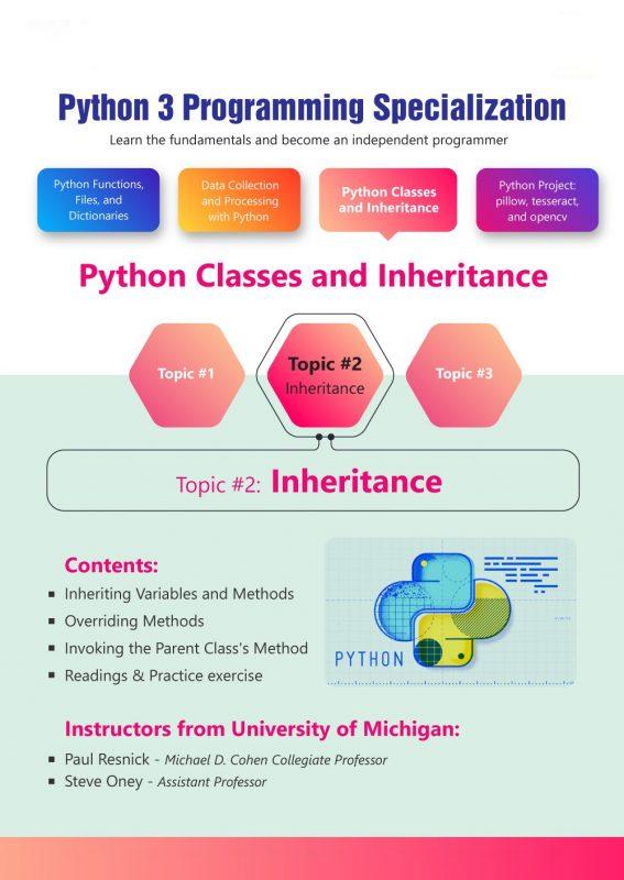 3- Python 3_2