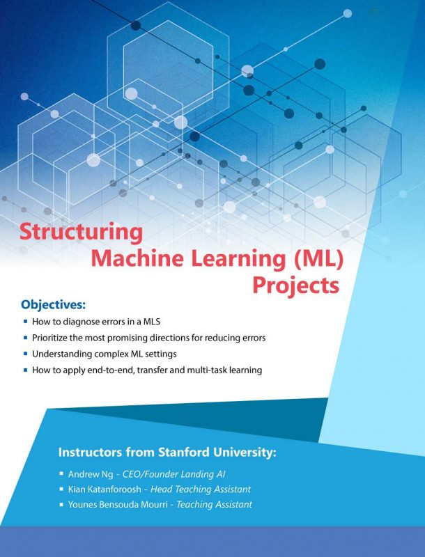 22- Structuring Machine Learning Projects