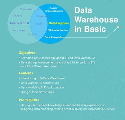 Data-Warehouse-in-Basic