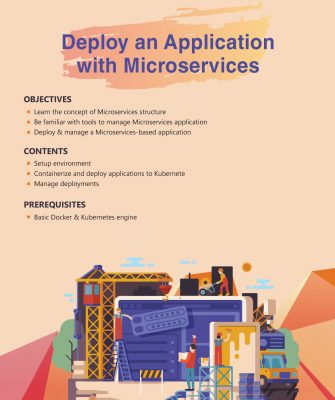 Deploy an Application with Microservices