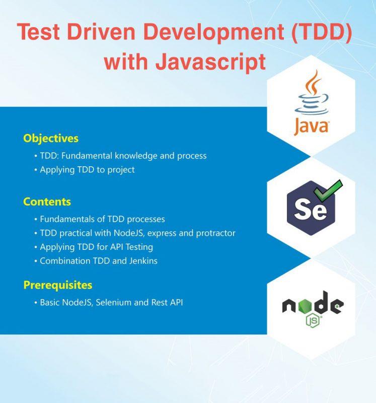 Test Driven Development (TDD) with Javascript